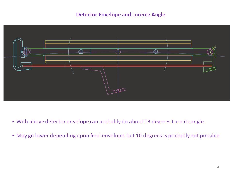 Detector Envelope and Lorentz Angle With above detector envelope can probably do about 13 degrees Lorentz angle.