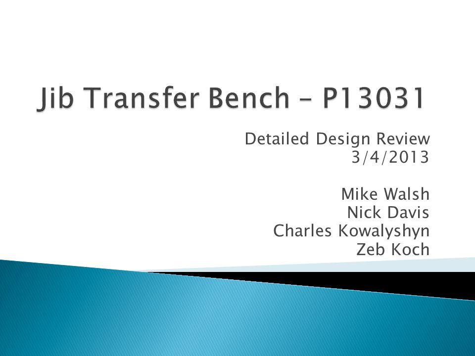 Detailed Design Review 3/4/2013 Mike Walsh Nick Davis Charles Kowalyshyn Zeb Koch