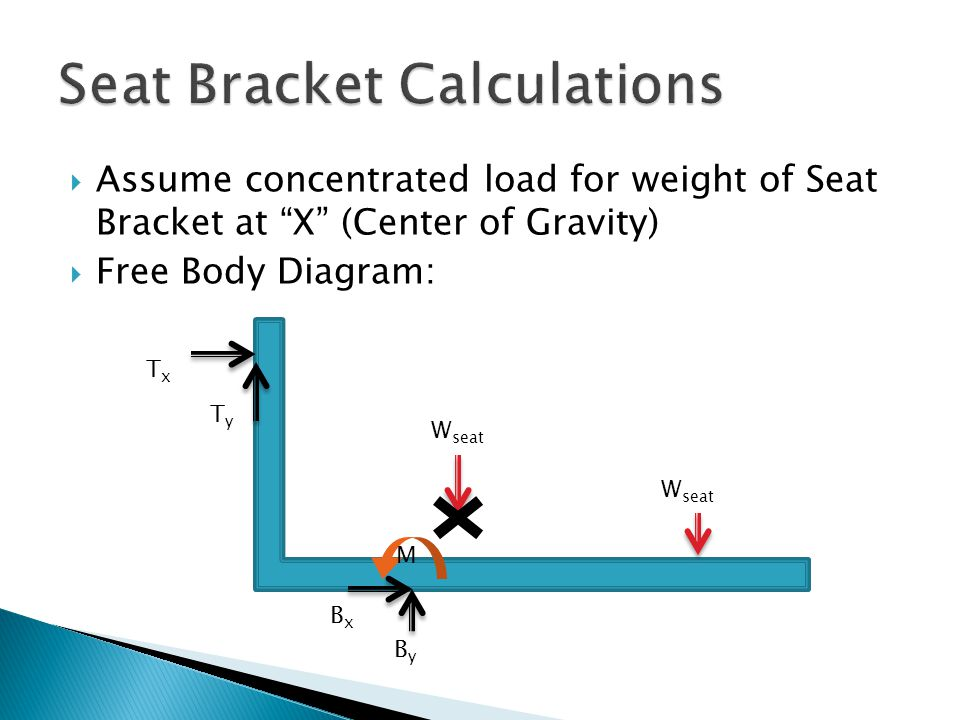  Assume concentrated load for weight of Seat Bracket at X (Center of Gravity)  Free Body Diagram: ByBy TxTx TyTy BxBx W seat M