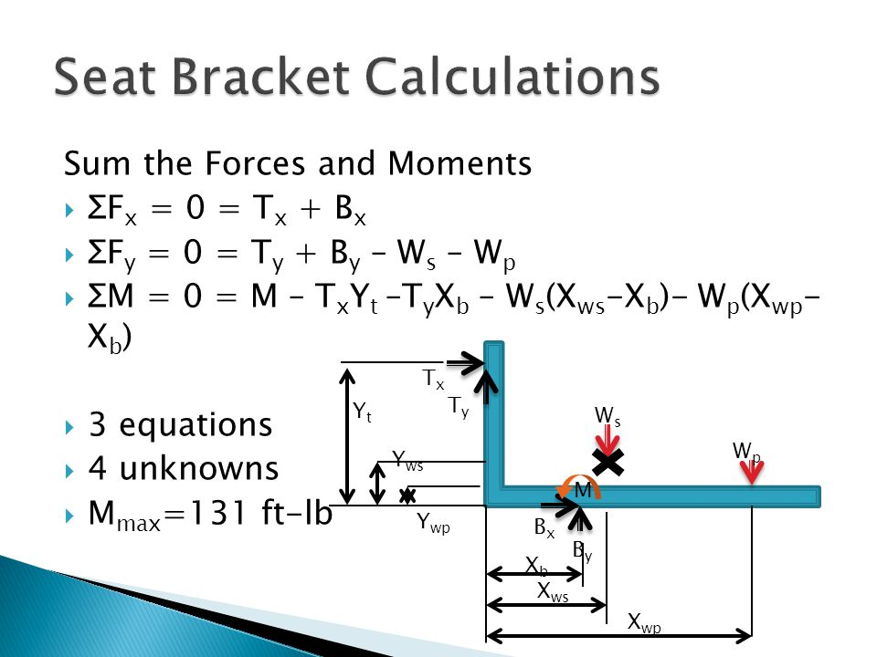 Sum the Forces and Moments  ΣF x = 0 = T x + B x  ΣF y = 0 = T y + B y – W s – W p  ΣM = 0 = M – T x Y t –T y X b – W s (X ws -X b )- W p (X wp - X b )  3 equations  4 unknowns  M max =131 ft-lb ByBy TxTx TyTy BxBx WsWs WpWp M Y wp Y ws XbXb X ws X wp YtYt