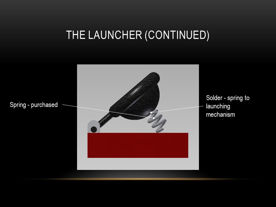 THE LAUNCHER (CONTINUED) Spring - purchased Solder - spring to launching mechanism