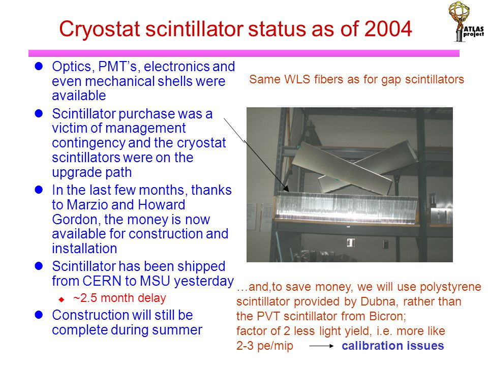 Cryostat scintillator status as of 2004 Optics, PMT's, electronics and even mechanical shells were available Scintillator purchase was a victim of management contingency and the cryostat scintillators were on the upgrade path In the last few months, thanks to Marzio and Howard Gordon, the money is now available for construction and installation Scintillator has been shipped from CERN to MSU yesterday  ~2.5 month delay Construction will still be complete during summer …and,to save money, we will use polystyrene scintillator provided by Dubna, rather than the PVT scintillator from Bicron; factor of 2 less light yield, i.e.