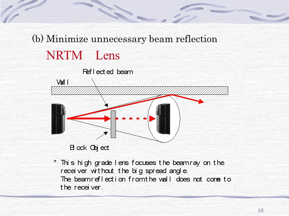 10 (b) Minimize unnecessary beam reflection NRTM Lens