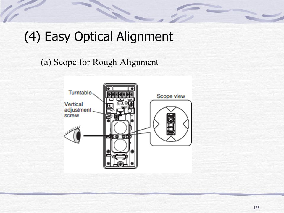 19 (a) Scope for Rough Alignment (4) Easy Optical Alignment