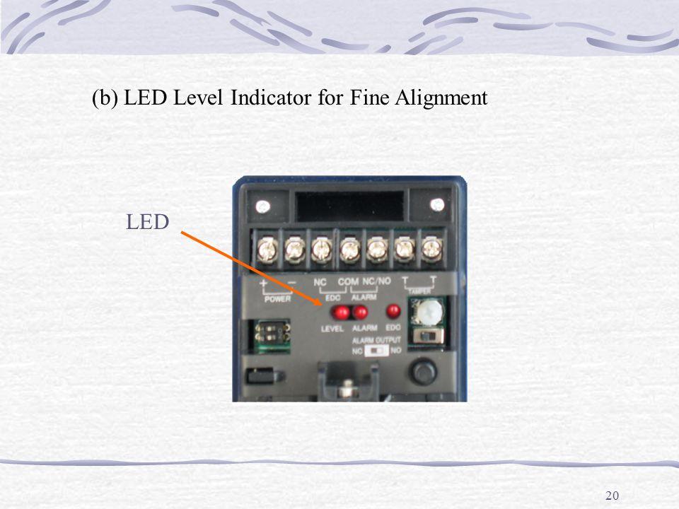 20 (b) LED Level Indicator for Fine Alignment LED