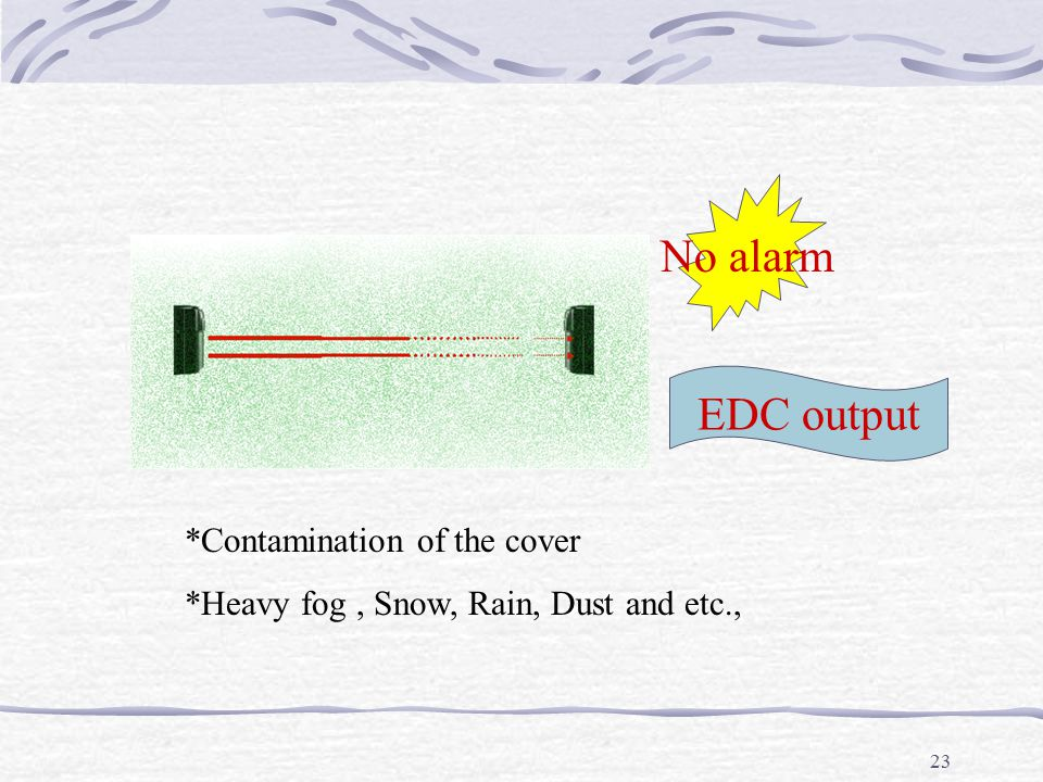 23 No alarm EDC output *Contamination of the cover *Heavy fog, Snow, Rain, Dust and etc.,