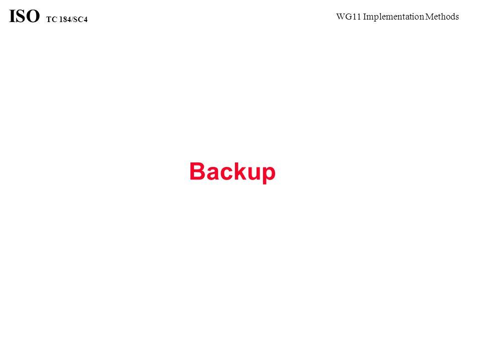 WG11 Implementation Methods ISO TC 184/SC4 Backup