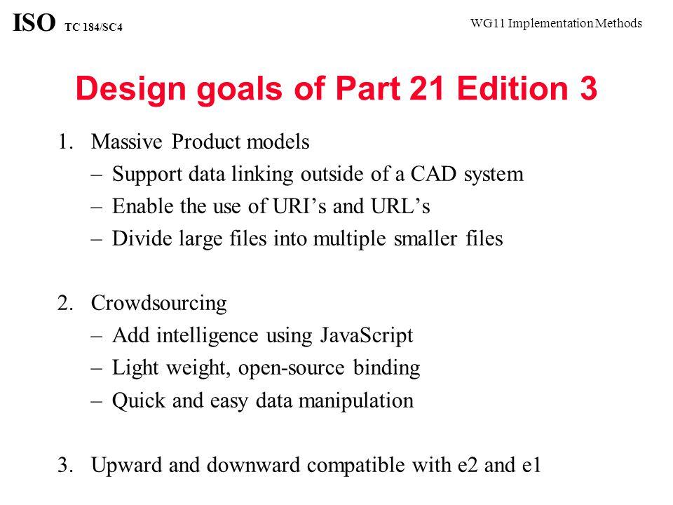 WG11 Implementation Methods ISO TC 184/SC4 ISO-10303-21; HEADER; FILE_DESCRIPTION(...