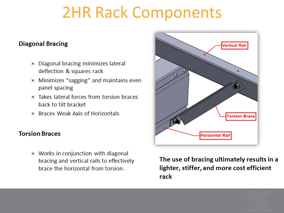 Diagonal Bracing ×Diagonal bracing minimizes lateral deflection & squares rack ×Minimizes sagging and maintains even panel spacing ×Takes lateral forces from torsion braces back to tilt bracket ×Braces Weak Axis of Horizontals Torsion Braces ×Works in conjunction with diagonal bracing and vertical rails to effectively brace the horizontal from torsion.