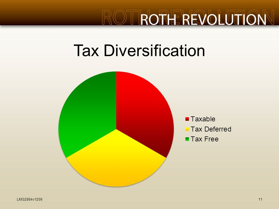 Tax Diversification LMG2884v120911