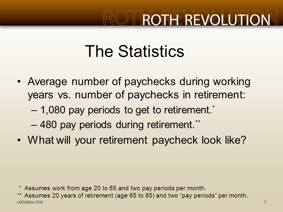 The Statistics Average number of paychecks during working years vs.