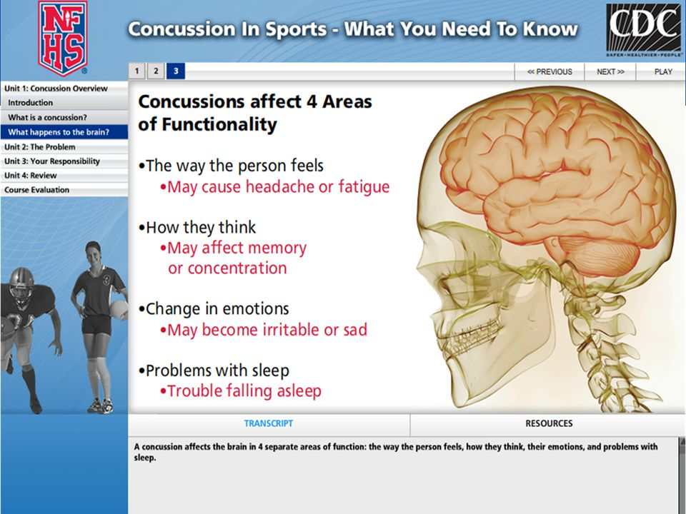 Concussion in Sports – What You Need to Know www.nfhslearn.com