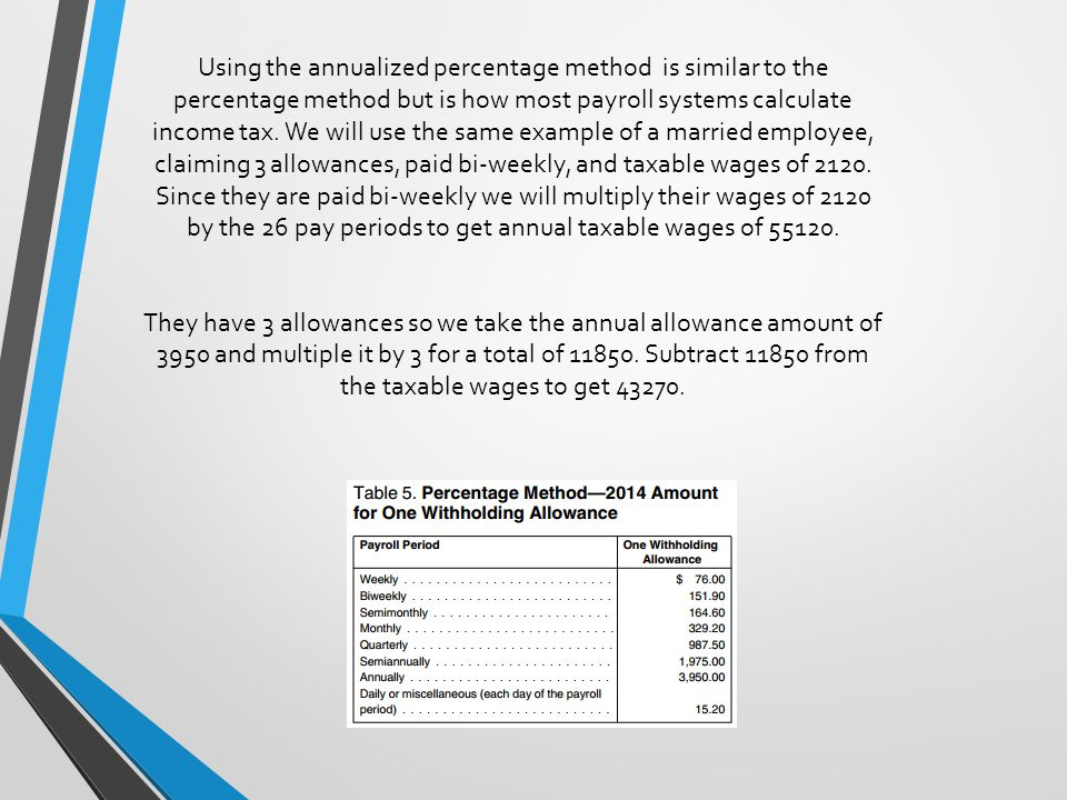 Using the annualized percentage method is similar to the percentage method but is how most payroll systems calculate income tax.