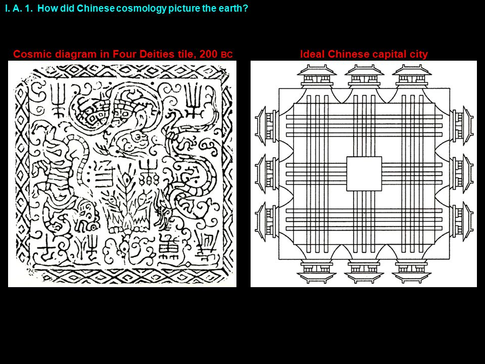 I. A. 1. How did Chinese cosmology picture the earth.