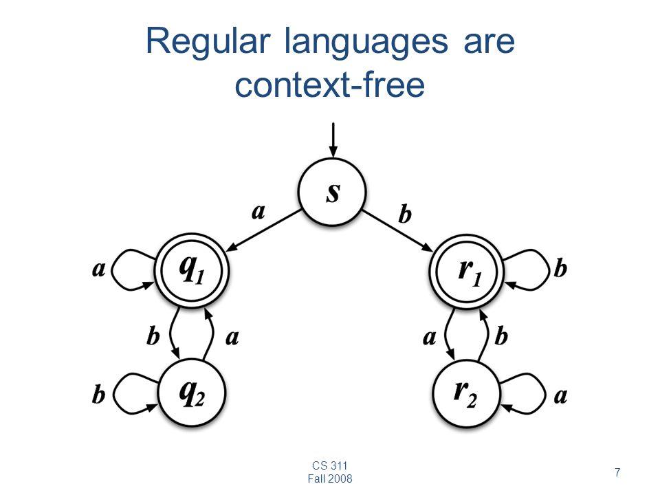 CS 311 Fall 2008 7 Regular languages are context-free