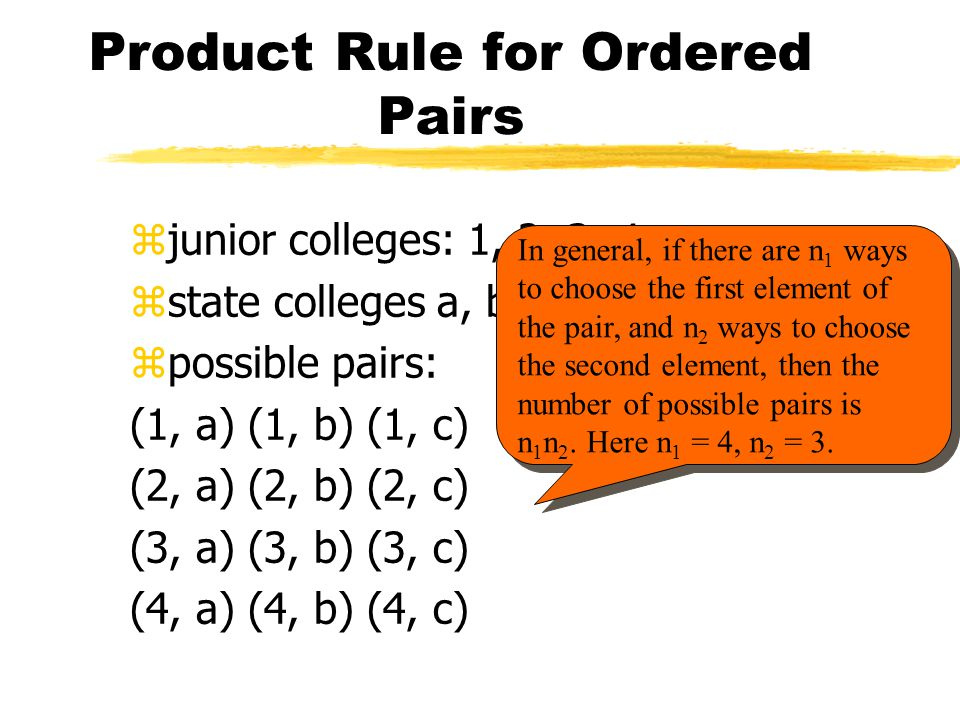 Product Rule for Ordered Pairs zjunior colleges: 1, 2, 3, 4 zstate colleges a, b, c zpossible pairs: (1, a) (1, b) (1, c) (2, a) (2, b) (2, c) (3, a) (3, b) (3, c) (4, a) (4, b) (4, c) In general, if there are n 1 ways to choose the first element of the pair, and n 2 ways to choose the second element, then the number of possible pairs is n 1 n 2.