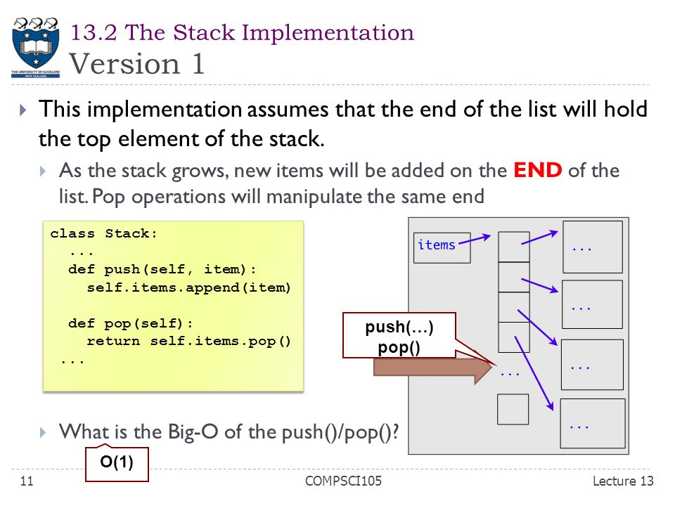 13.2 The Stack Implementation Version 1  This implementation assumes that the end of the list will hold the top element of the stack.  As the stack