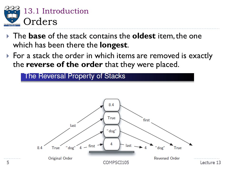 13.1 Introduction Orders  The base of the stack contains the oldest item, the one which has been there the longest.  For a stack the order in which