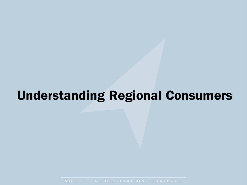 Understanding Regional Consumers