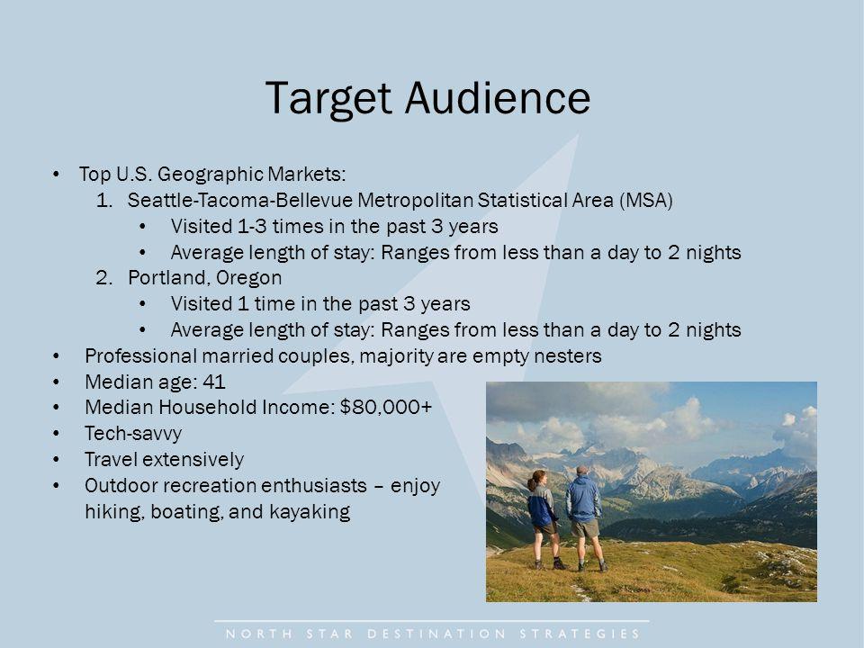 Target Audience Top U.S.