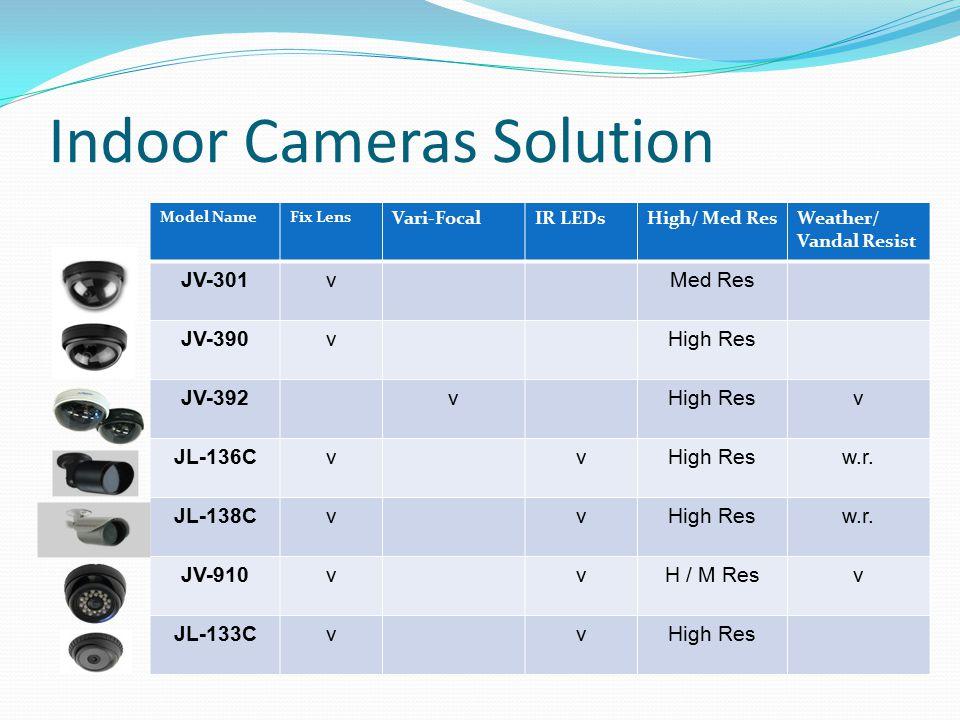 Indoor Cameras Solution Model NameFix Lens Vari-FocalIR LEDsHigh/ Med ResWeather/ Vandal Resist JV-301vMed Res JV-390vHigh Res JV-392vHigh Resv JL-136CvvHigh Resw.r.
