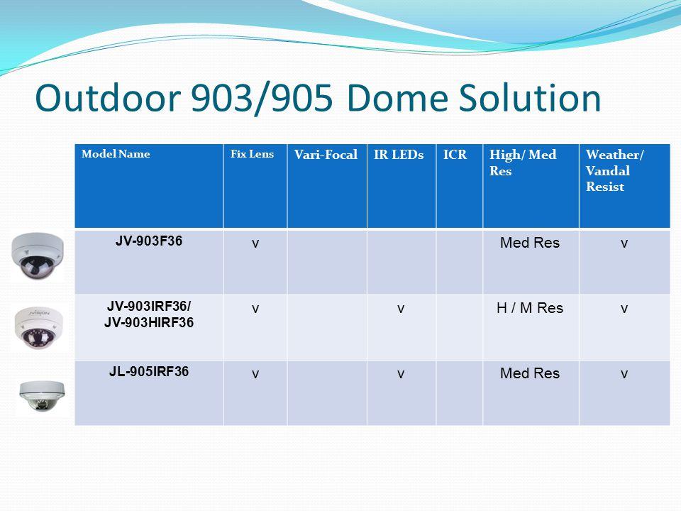 Outdoor 903/905 Dome Solution Model NameFix Lens Vari-FocalIR LEDsICRHigh/ Med Res Weather/ Vandal Resist JV-903F36 vMed Resv JV-903IRF36/ JV-903HIRF36 vvH / M Resv JL-905IRF36 vvMed Resv