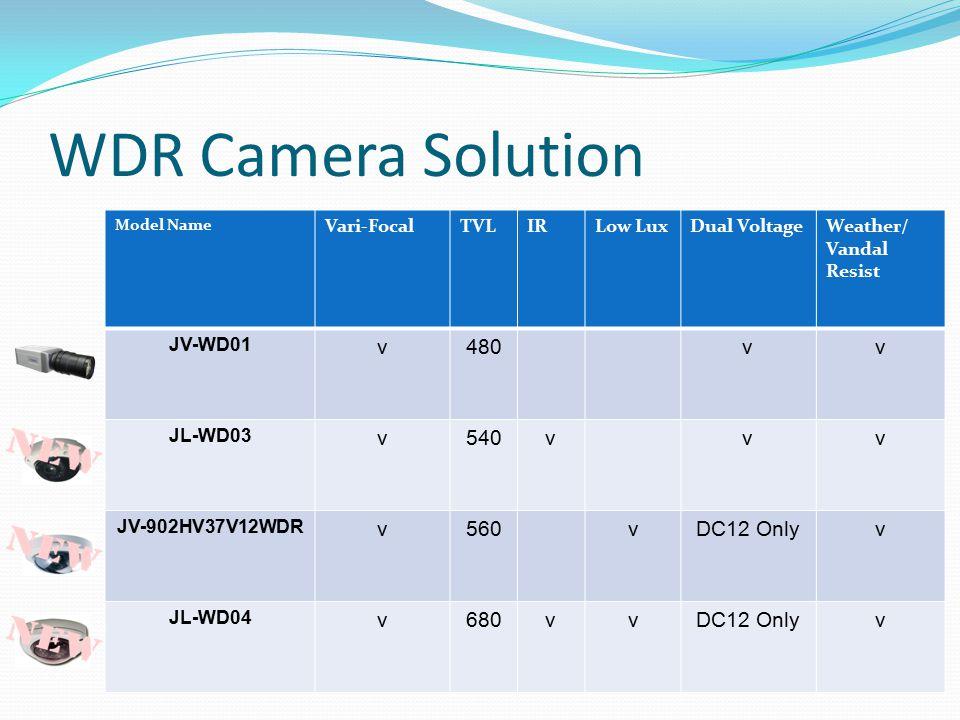 WDR Camera Solution Model Name Vari-FocalTVLIRLow LuxDual VoltageWeather/ Vandal Resist JV-WD01 v480vv JL-WD03 v540vvv JV-902HV37V12WDR v560vDC12 Onlyv JL-WD04 v680vvDC12 Onlyv