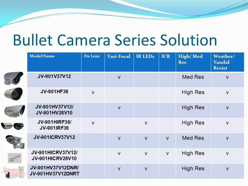 Bullet Camera Series Solution Model NameFix Lens Vari-FocalIR LEDsICRHigh/ Med Res Weather/ Vandal Resist JV-901V37V12 vMed Resv JV-901HF36 vHigh Resv JV-901HV37V12/ JV-901HV28V10 vHigh Resv JV-901HIRF36/ JV-901IRF36 vvHigh Resv JV-901ICRV37V12 vvvMed Resv JV-901HICRV37V12/ JV-901HICRV28V10 vvvHigh Resv JV-901HV37V12DNR/ JV-901HV37V12DNRT vvHigh Resv