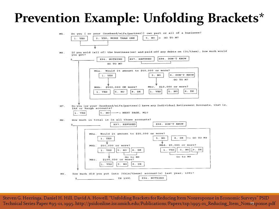 14 Prevention Example: Unfolding Brackets* Steven G.