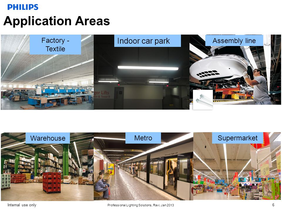 Internal use only Professional Lighting Solutions, Ravi, Jan 2013 Application Areas Factory - Textile Assembly line Warehouse SupermarketMetro Indoor car park 6