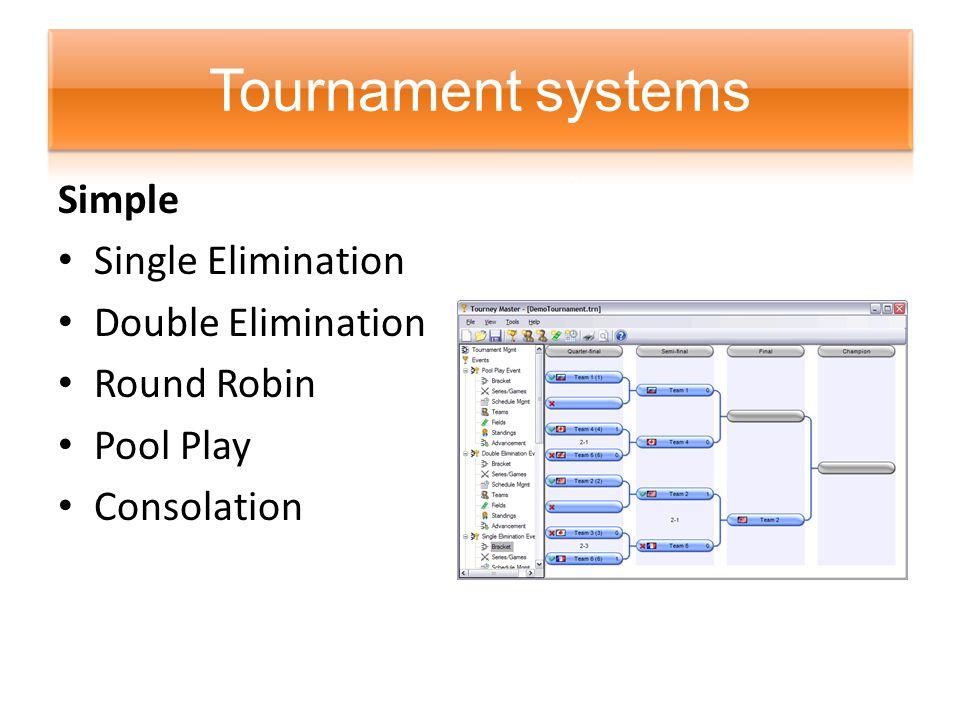 Compound Pool to Bracket 2-game guarantee 3-game guarantee 4-game guarantee Simple leagues