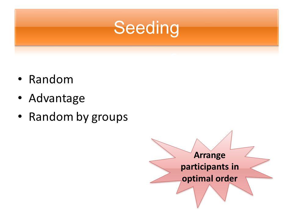 Random Advantage Random by groups Arrange participants in optimal order