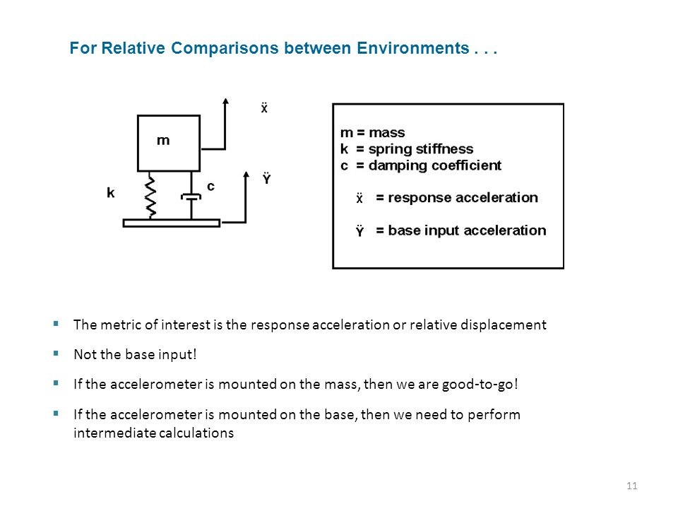 11 For Relative Comparisons between Environments...  The metric of interest is the response acceleration or relative displacement  Not the base inpu