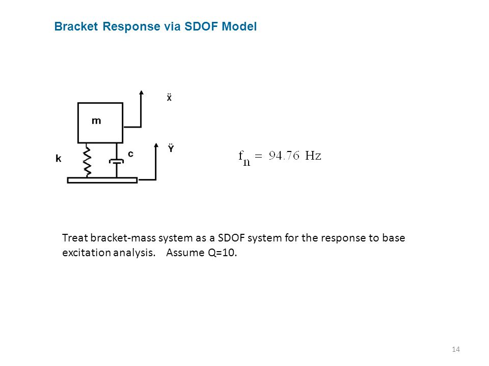 14 Bracket Response via SDOF Model Treat bracket-mass system as a SDOF system for the response to base excitation analysis. Assume Q=10.