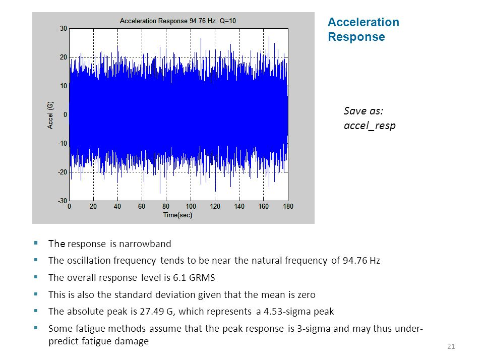21 Acceleration Response  The response is narrowband  The oscillation frequency tends to be near the natural frequency of 94.76 Hz  The overall res