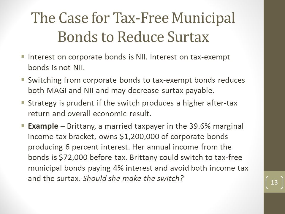 The Case for Tax-Free Municipal Bonds to Reduce Surtax  Interest on corporate bonds is NII.