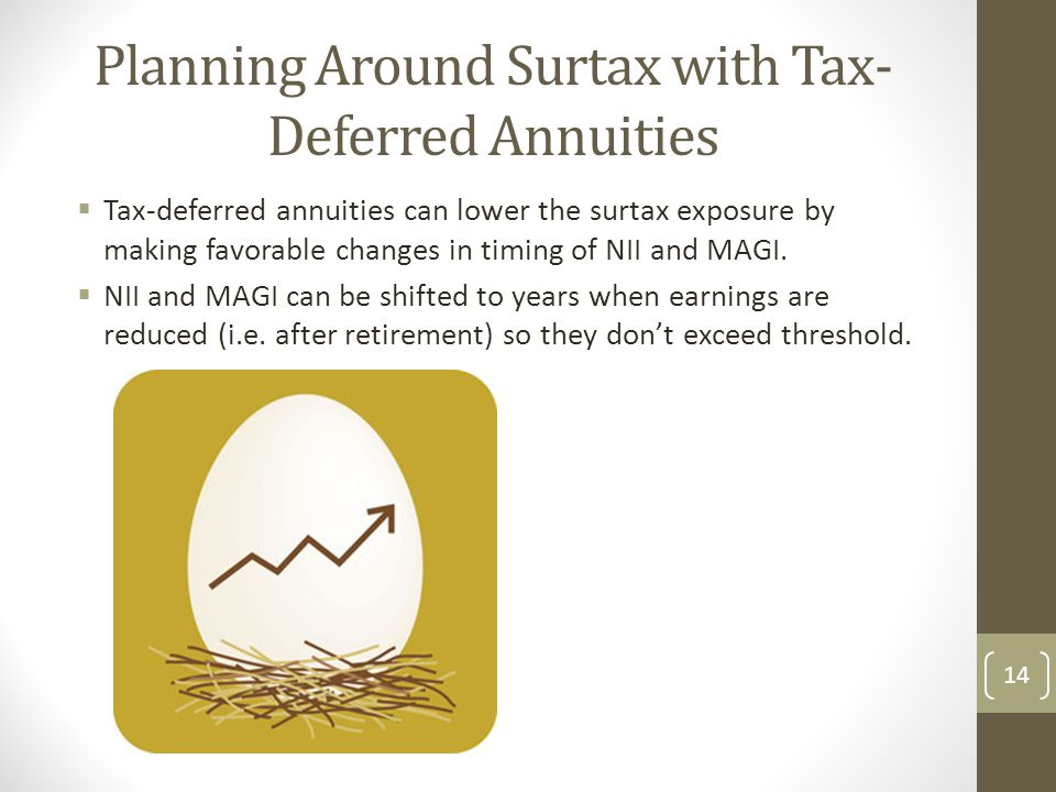 Planning Around Surtax with Tax- Deferred Annuities  Tax-deferred annuities can lower the surtax exposure by making favorable changes in timing of NII and MAGI.