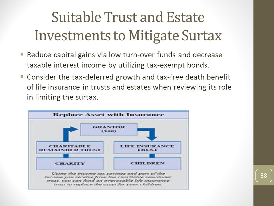 Suitable Trust and Estate Investments to Mitigate Surtax  Reduce capital gains via low turn-over funds and decrease taxable interest income by utilizing tax-exempt bonds.