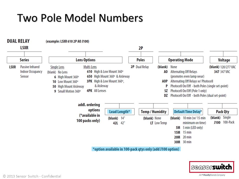 Two Pole Model Numbers Two Pole Model Numbers © 2013 Sensor Switch - Confidential