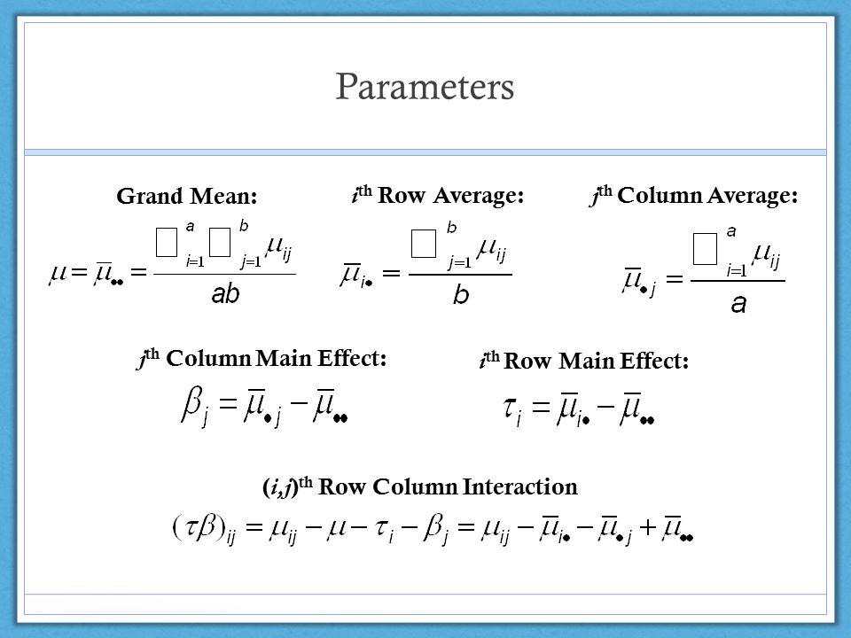 Parameters Grand Mean: i th Row Average: j th Column Average: ( i,j ) th Row Column Interaction i th Row Main Effect: j th Column Main Effect: