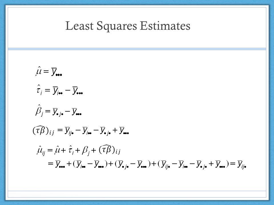Least Squares Estimates