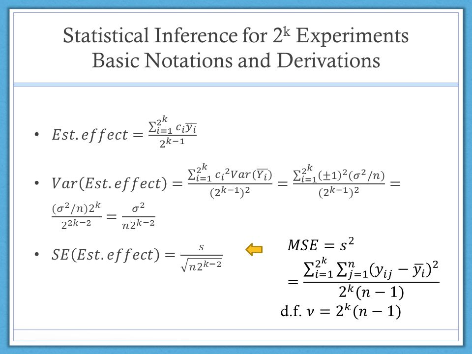 Statistical Inference for 2 k Experiments Basic Notations and Derivations