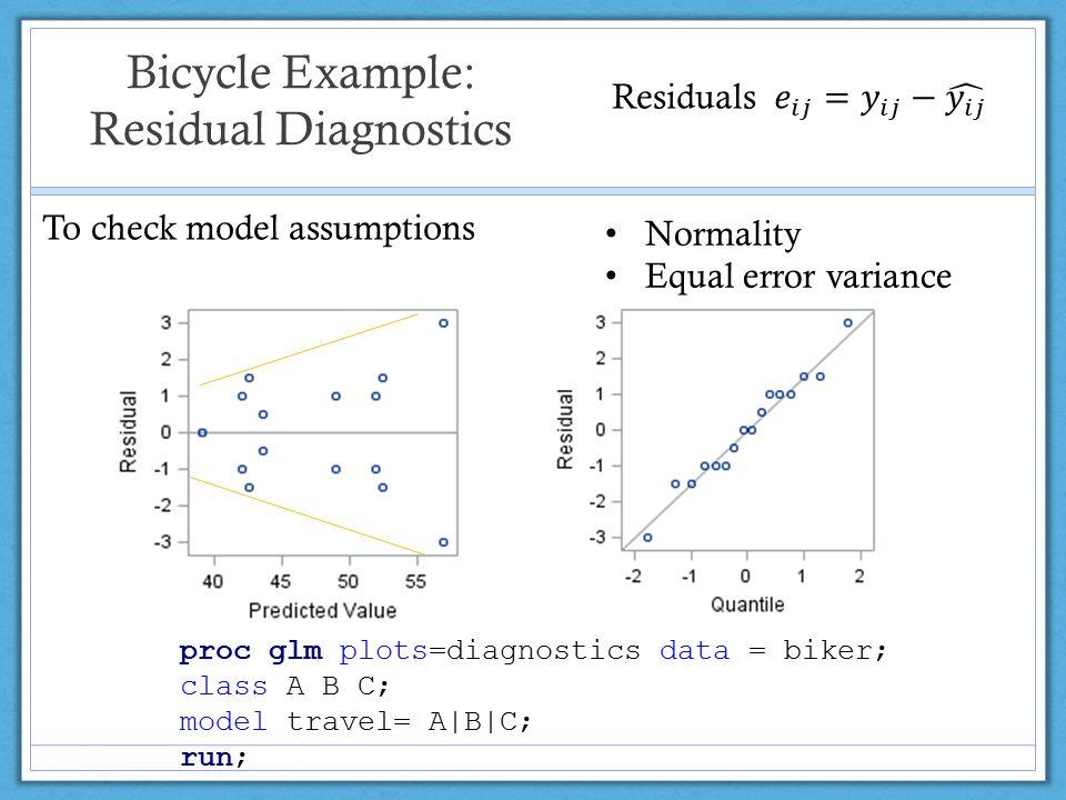 Bicycle Example: Residual Diagnostics To check model assumptions proc glm plots=diagnostics data = biker; class A B C; model travel= A B C; run; Norma