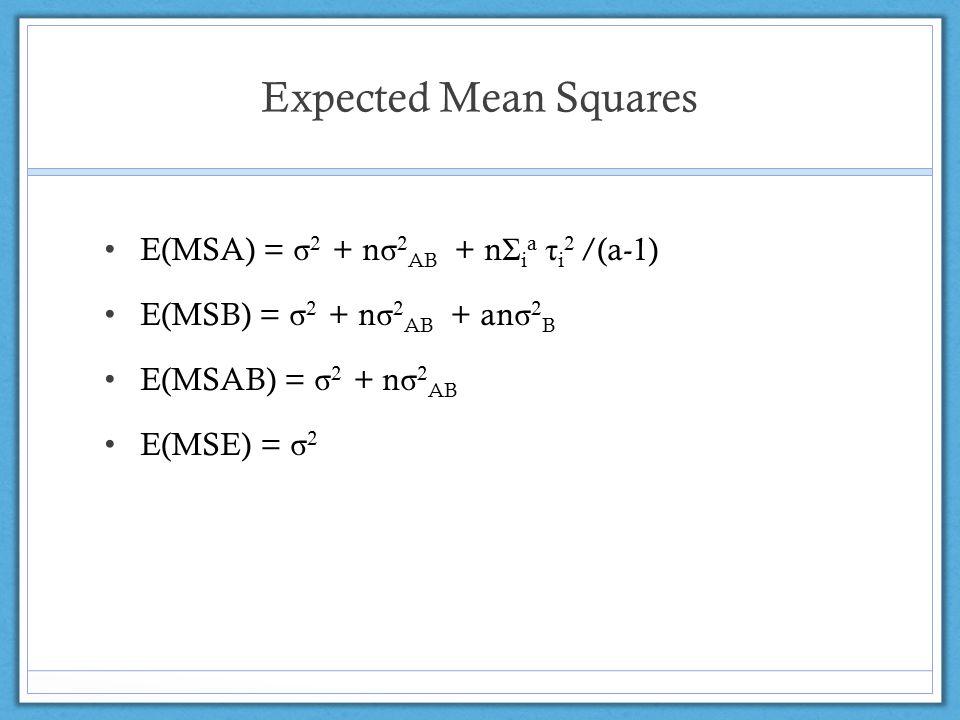 Expected Mean Squares E(MSA) = σ 2 + n σ 2 AB + n Σ i a τ i 2 /(a-1) E(MSB) = σ 2 + n σ 2 AB + an σ 2 B E(MSAB) = σ 2 + n σ 2 AB E(MSE) = σ 2