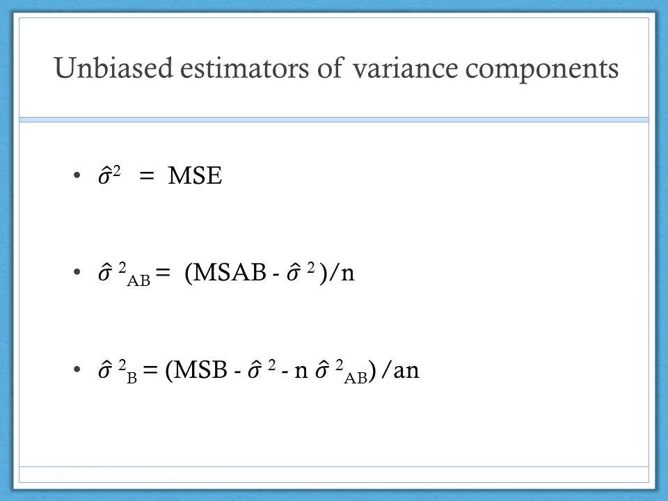 Unbiased estimators of variance components