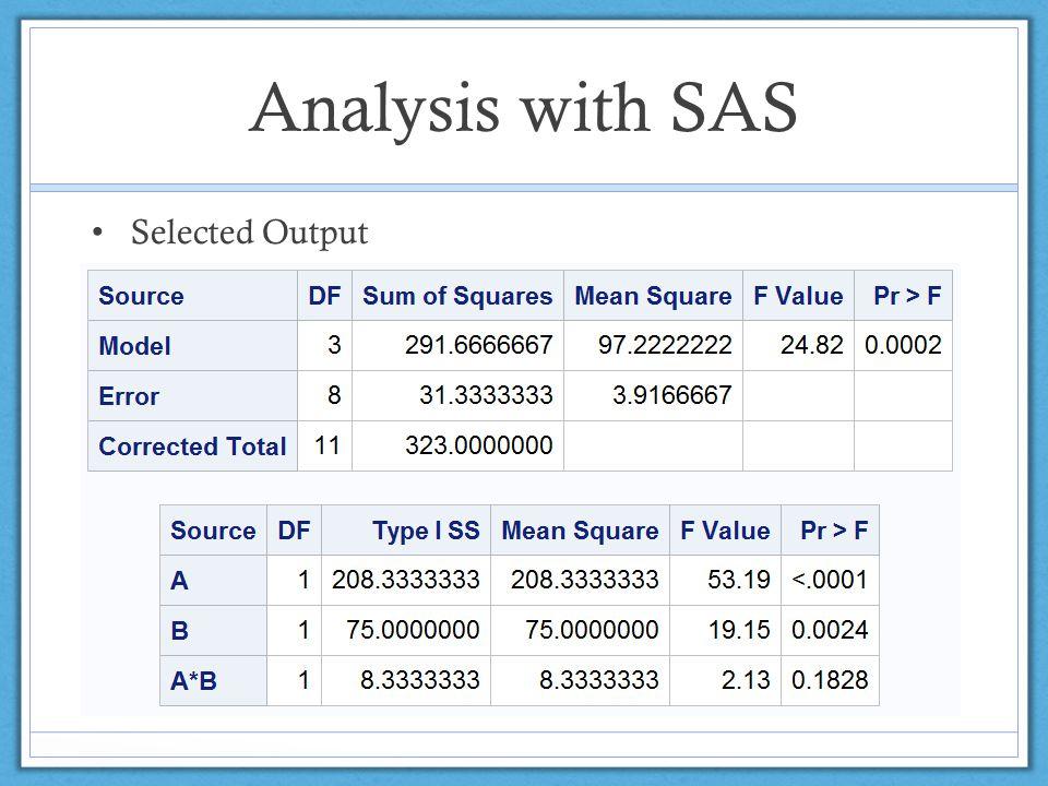 Analysis with SAS Selected Output