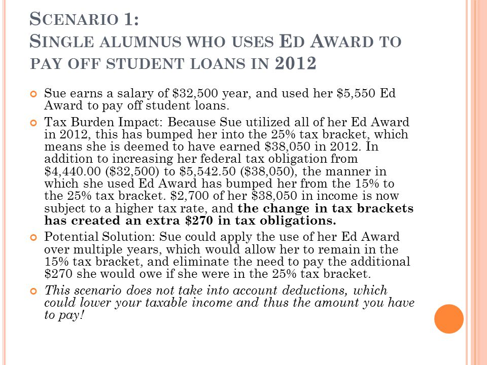 S CENARIO 1: S INGLE ALUMNUS WHO USES E D A WARD TO PAY OFF STUDENT LOANS IN 2012 Sue earns a salary of $32,500 year, and used her $5,550 Ed Award to pay off student loans.
