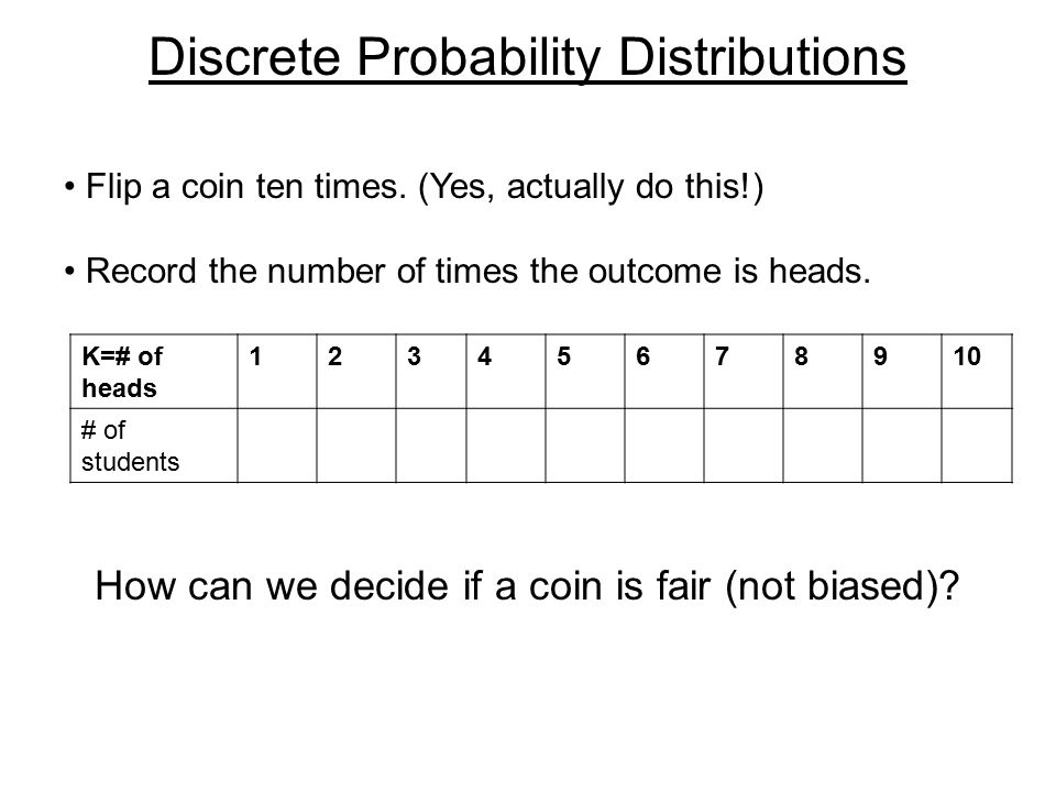 Flip a coin ten times. (Yes, actually do this!) Record the number of times the outcome is heads.