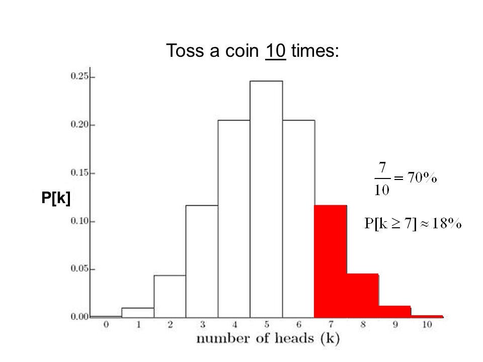 Toss a coin 10 times: P[k]