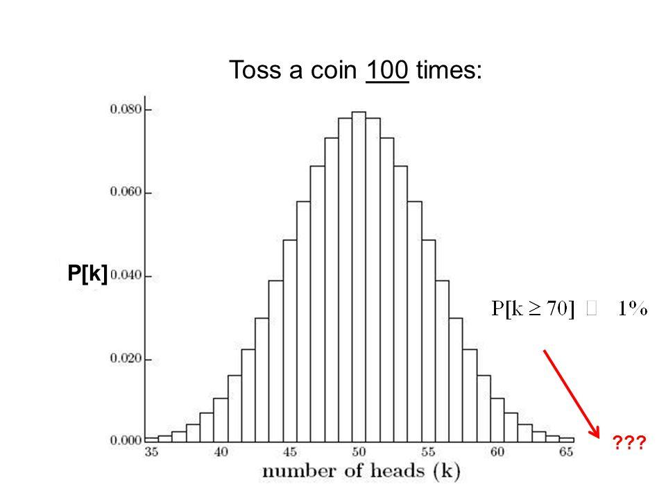 Toss a coin 100 times: P[k] ???
